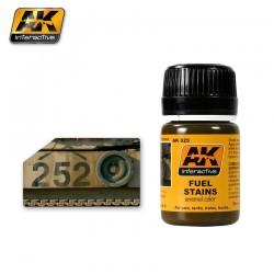 Effets moteur Enamel AK Interactive 35 ml