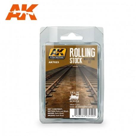 Set patine pour voie ferrée et matériel roulant 3x35 ml AK Interactive AK7023