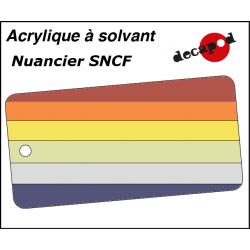 Decapod Acryl-Lösemittelfarbe - SNCF-Farbkarte Decapod 8010